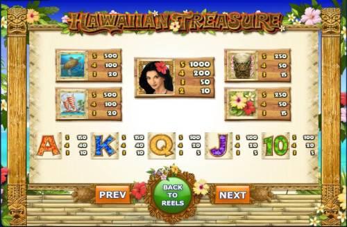 Hawaiian Treasure Big Bonus Slots paytable offering a 1,000x max prize pay out