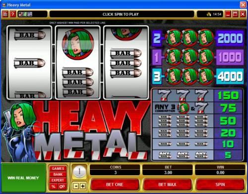 Heavy Metal review on Big Bonus Slots