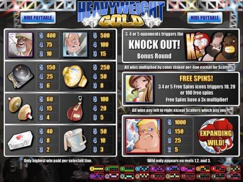 Heavyweight Gold review on Big Bonus Slots