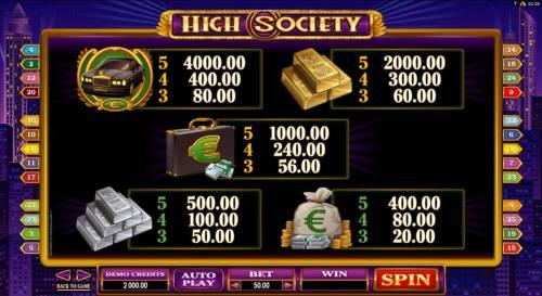 High Society review on Big Bonus Slots