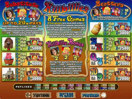 Hillbillies review on Big Bonus Slots