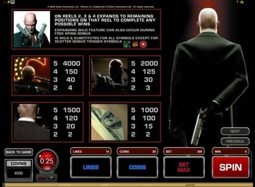 Hitman review on Big Bonus Slots