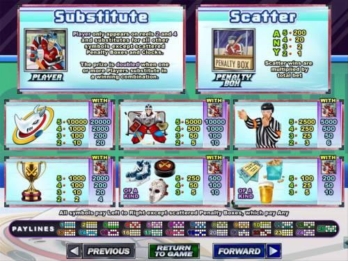 Hockey Hero Big Bonus Slots Slot game symbols paytable featuring hockey inspired icons.