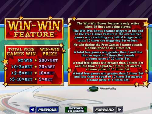 Hockey Hero review on Big Bonus Slots