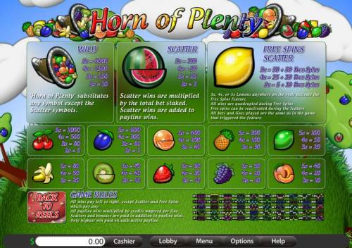 Horn of Plenty review on Big Bonus Slots