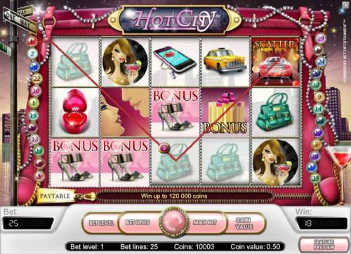 Hot City review on Big Bonus Slots