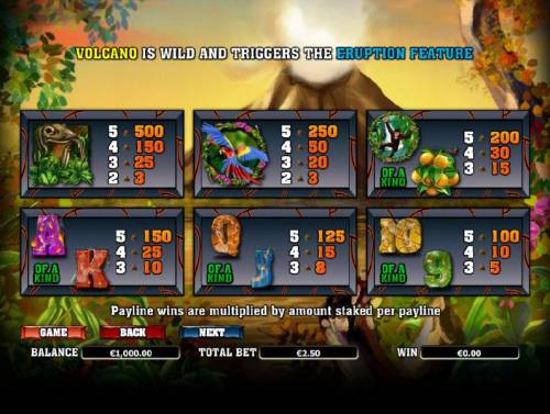 Hot Hot Volcano review on Big Bonus Slots