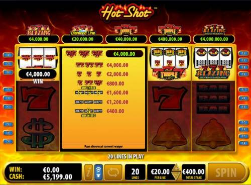 Hot Shot review on Big Bonus Slots