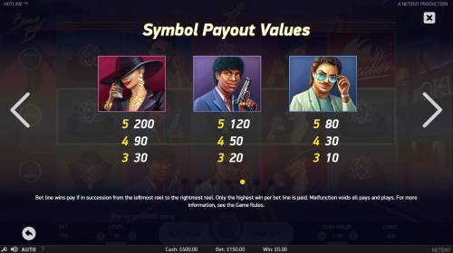 Hotline review on Big Bonus Slots