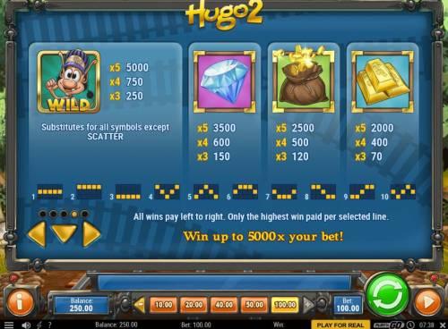 Hugo 2 Big Bonus Slots High value slot game symbols paytable