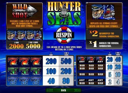 Hunter of Seas review on Big Bonus Slots