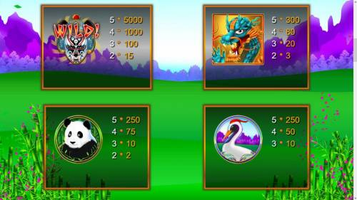 Huolong Valley review on Big Bonus Slots