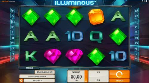 Illuminous review on Big Bonus Slots