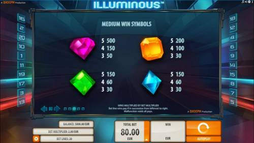 Illuminous review on Big Bonus Slots
