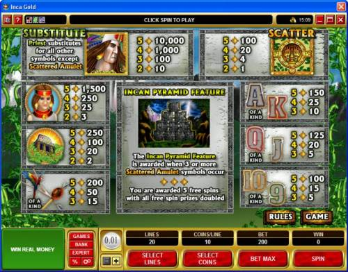 Inca Gold review on Big Bonus Slots
