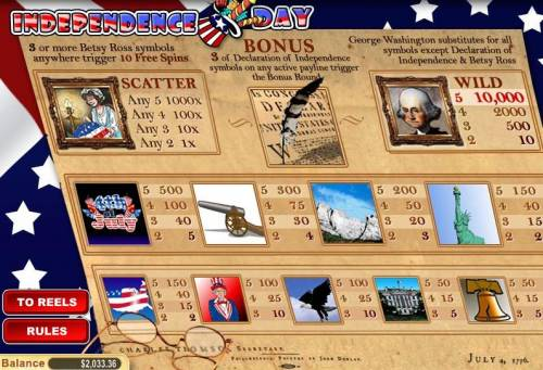 Independence Day review on Big Bonus Slots