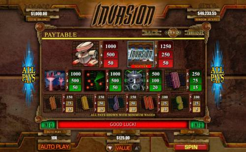 Invasion Big Bonus Slots Paytable