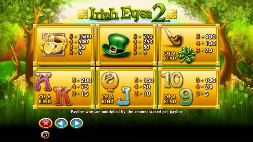 Irish Eyes 2 review on Big Bonus Slots