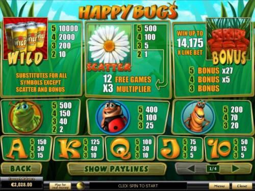 Irish Luck review on Big Bonus Slots