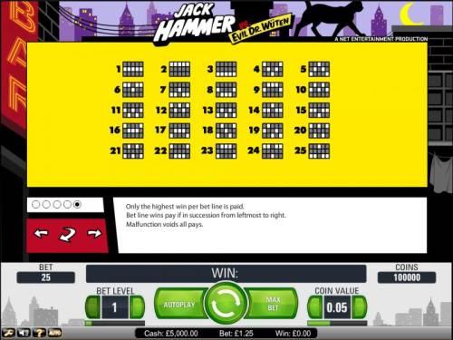Jack Hammer Vs. Evil Dr. Wuten review on Big Bonus Slots