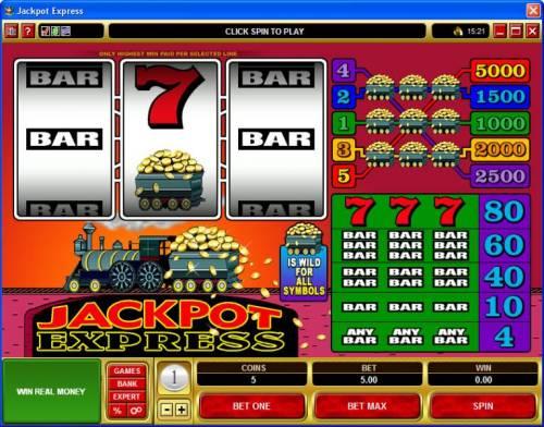 Jackpot Express review on Big Bonus Slots