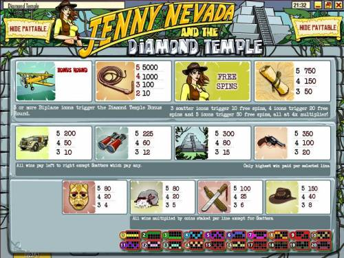 Jenny Nevada and the Diamond Temple review on Big Bonus Slots