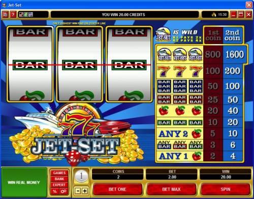 Jet Set review on Big Bonus Slots