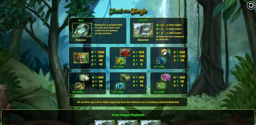 Jewel of the Jungle Big Bonus Slots Paytable