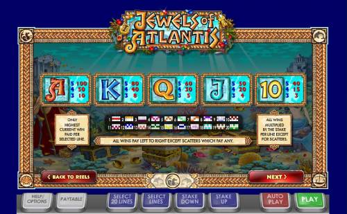 Jewels of Atlantis review on Big Bonus Slots