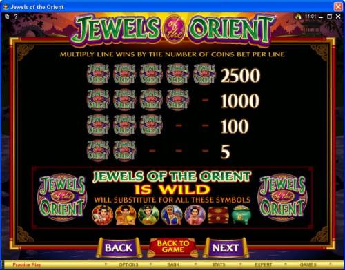 Jewels of the Orient review on Big Bonus Slots
