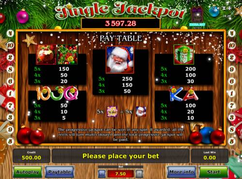 Jingle Jackpot review on Big Bonus Slots