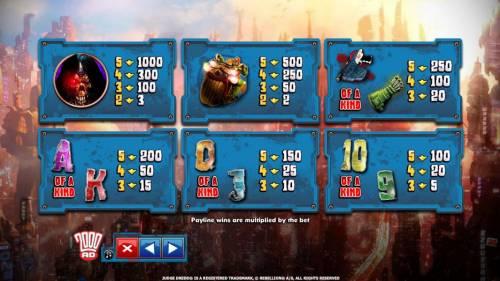 Judge Dredd Big Bonus Slots Game symbols paytable