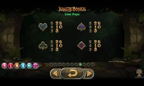 Jungle Books review on Big Bonus Slots