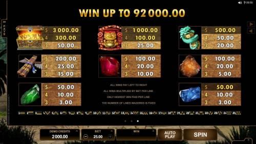 Jungle Jim El Dorado review on Big Bonus Slots
