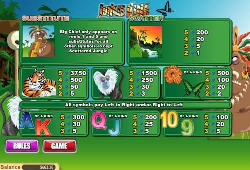 Jungle King review on Big Bonus Slots