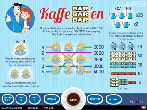 Kaffe BAR-BAR-BAR'en review on Big Bonus Slots