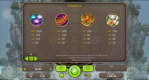 Kailash Mystery review on Big Bonus Slots