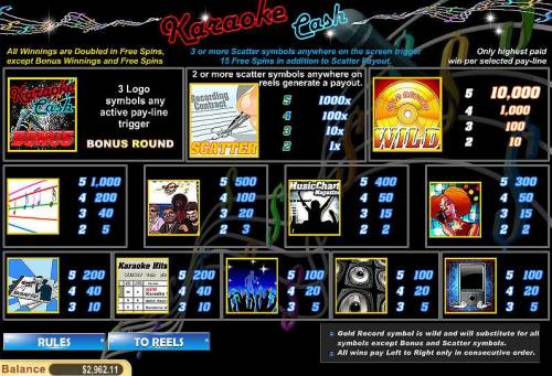 Karaoke Cash review on Big Bonus Slots