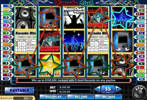 Karaoke Cash review on Big Bonus Slots