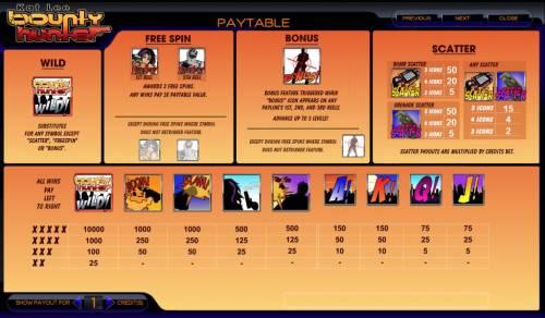 Kat Lee Bounty Hunter review on Big Bonus Slots