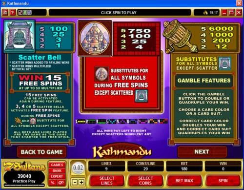 Kathmandu review on Big Bonus Slots
