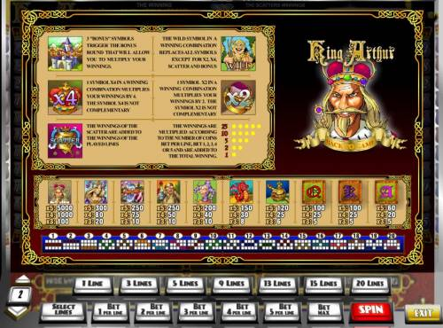 King Arthur Big Bonus Slots Slot game symbols paytable.