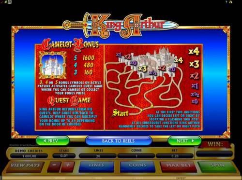King Arthur Big Bonus Slots camelot bonus and quest game rules and paytable