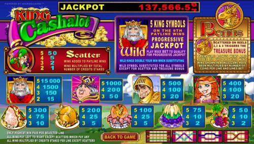 King Cashalot 5 Reel review on Big Bonus Slots