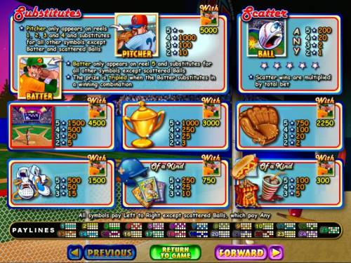 King of Swing Big Bonus Slots Paytable