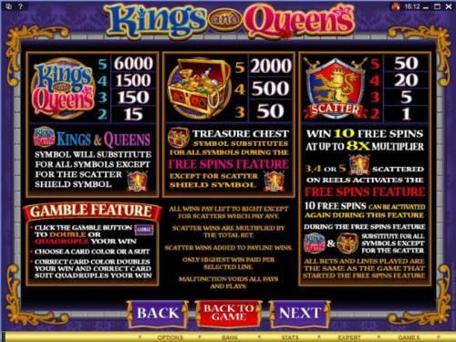 Kings and Queens review on Big Bonus Slots