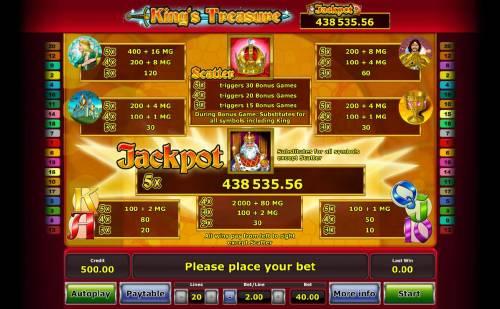 King's Treasure review on Big Bonus Slots