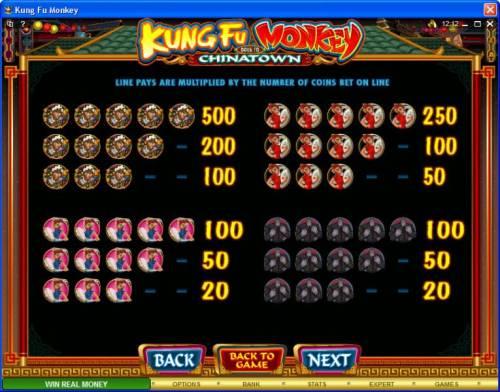 Kung Fu Monkey review on Big Bonus Slots