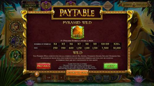 Legend of the Nile review on Big Bonus Slots
