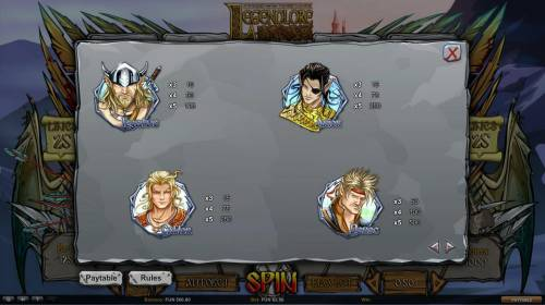 Legendlore review on Big Bonus Slots